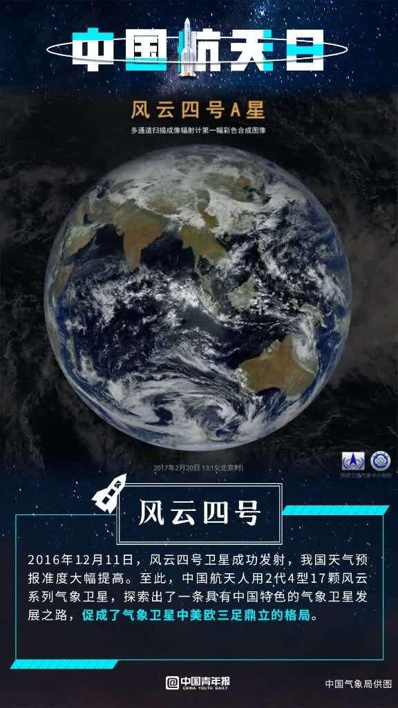 中国航天日 | 重温中国人星辰大海超燃征途